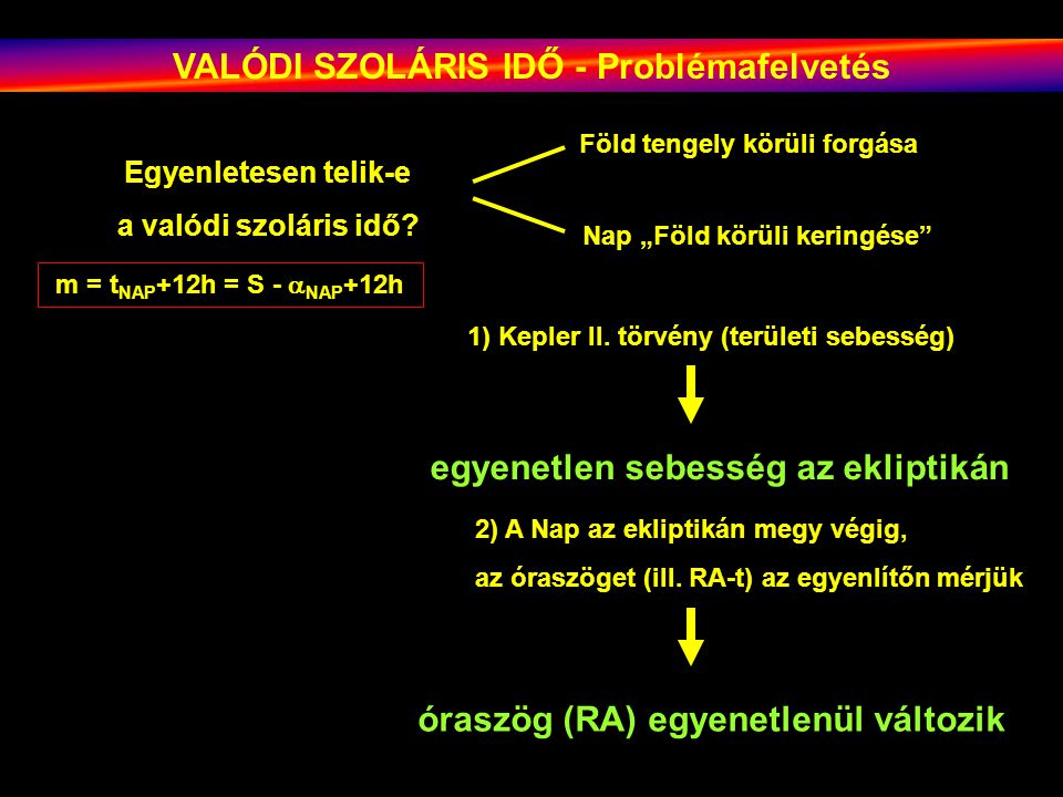 A megoldás: KÖZÉPSZOLÁRIS IDŐ 1) FEKK: Fiktív Ekliptikai Középnap (találkozás a perihéliumban) 2) FEGYK: Fiktív Egyenlítői Középnap (találkozás a tavaszpontban) m = t FEGYK +12h HELYI IDŐ!!.