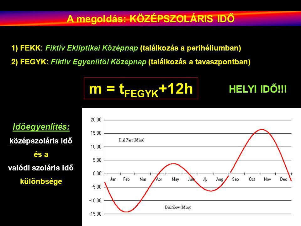 A megoldás: KÖZÉPSZOLÁRIS IDŐ 1) FEKK: Fiktív Ekliptikai Középnap (találkozás a perihéliumban) 2) FEGYK: Fiktív Egyenlítői Középnap (találkozás a tava