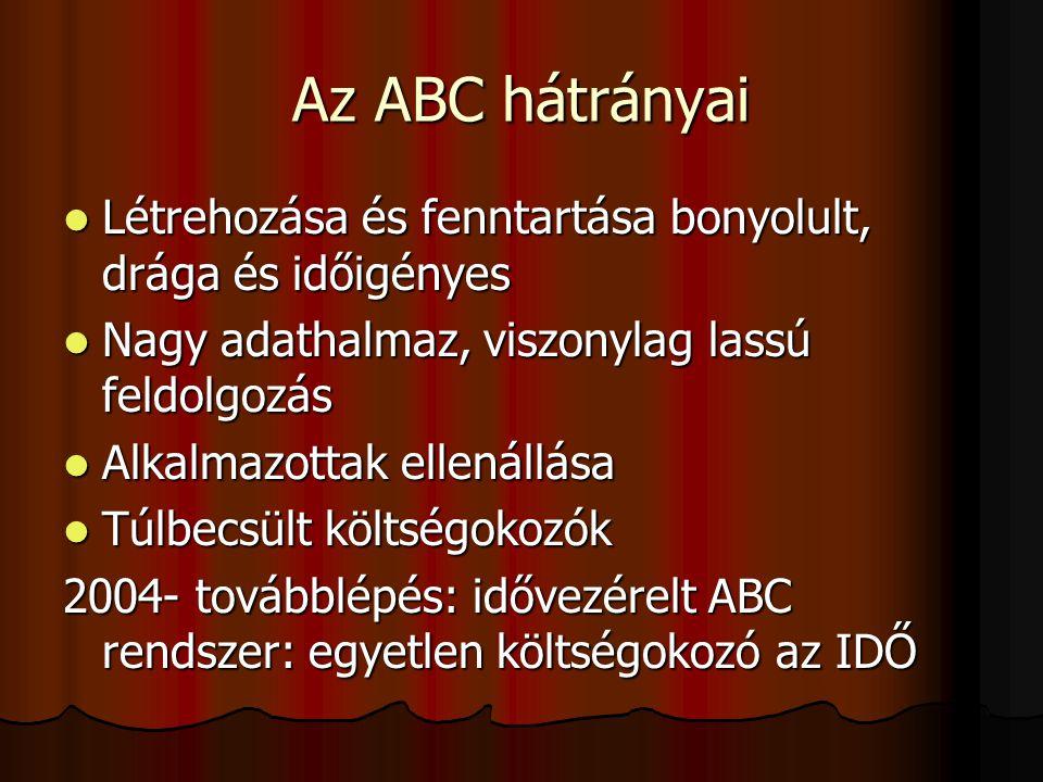Összefoglalás: az ABC-rendszer dimenziói  Mikor célszerű használni.