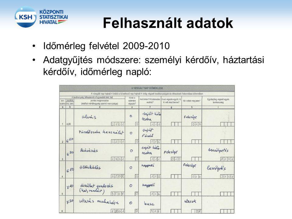 Felhasznált adatok •Időmérleg felvétel 2009-2010 •Adatgyűjtés módszere: személyi kérdőív, háztartási kérdőív, időmérleg napló:
