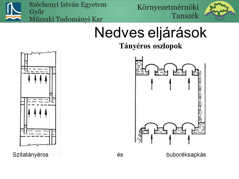Nedves eljárások Tányéros oszlopok Szitatányéros és buboréksapkás