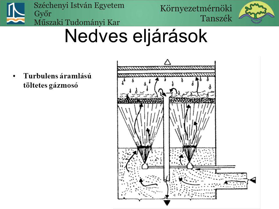 •Turbulens áramlású töltetes gázmosó Nedves eljárások