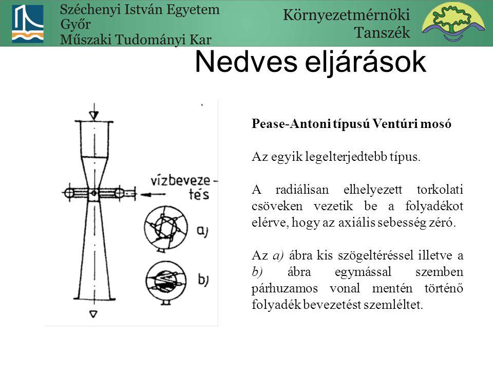 Nedves eljárások Pease-Antoni típusú Ventúri mosó Az egyik legelterjedtebb típus.
