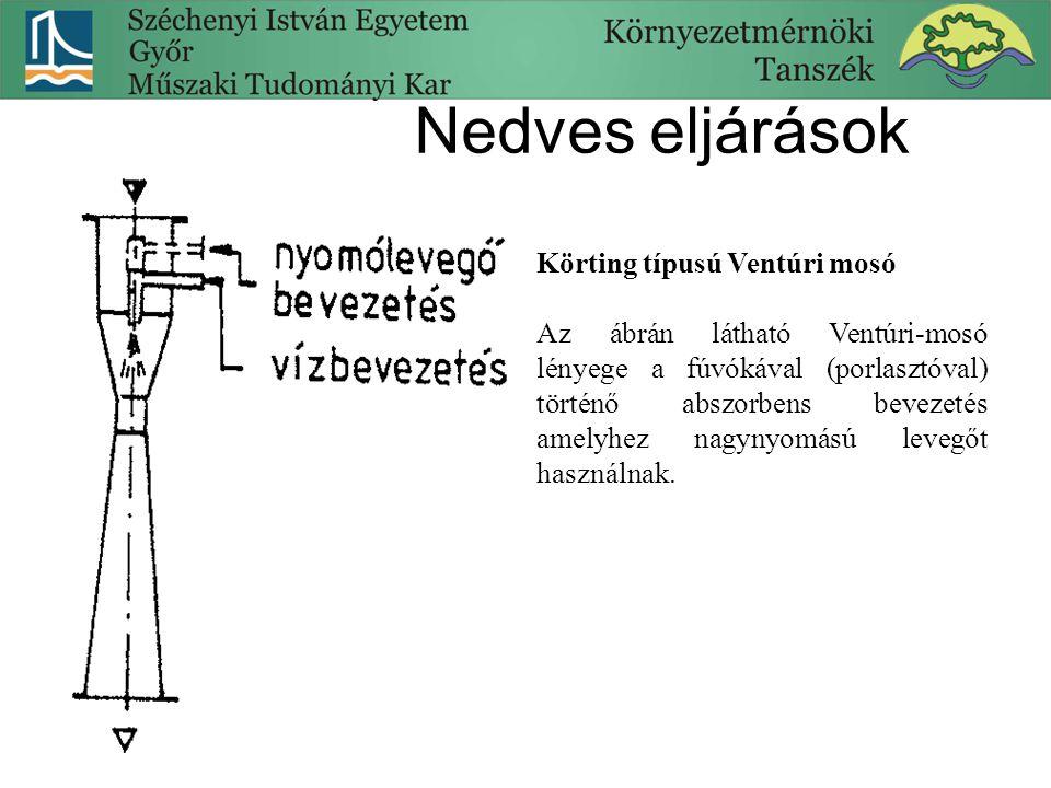 Nedves eljárások Körting típusú Ventúri mosó Az ábrán látható Ventúri-mosó lényege a fúvókával (porlasztóval) történő abszorbens bevezetés amelyhez na