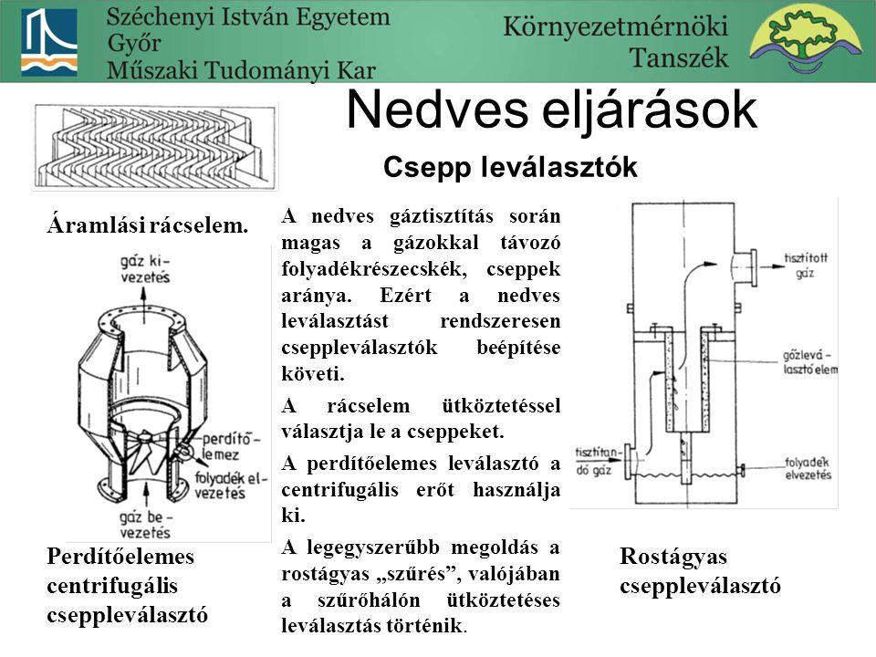 Nedves eljárások Csepp leválasztók Áramlási rácselem. Perdítőelemes centrifugális cseppleválasztó Rostágyas cseppleválasztó A nedves gáztisztítás sorá
