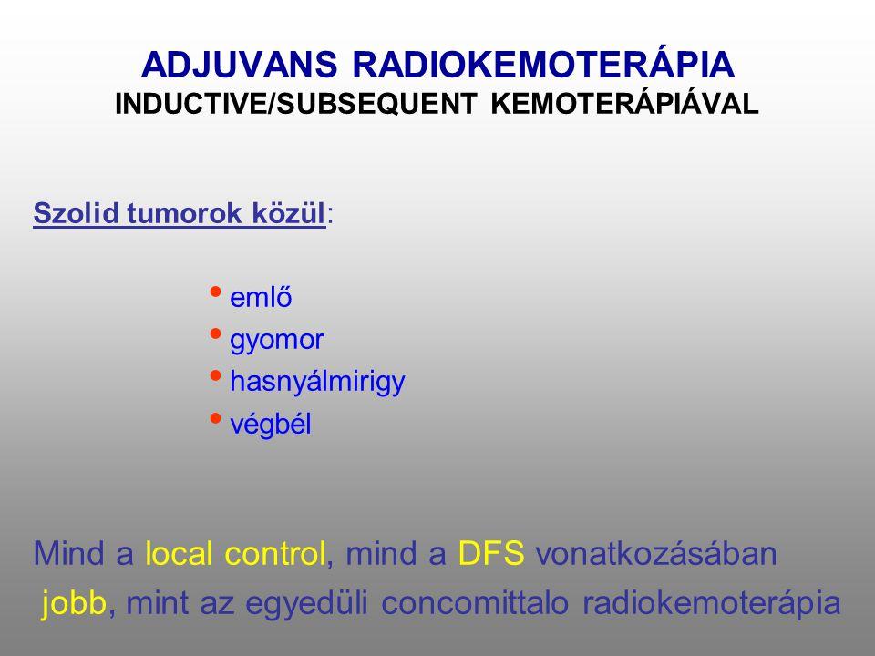 ADJUVANS RADIOKEMOTERÁPIA INDUCTIVE/SUBSEQUENT KEMOTERÁPIÁVAL Szolid tumorok közül: • emlő • gyomor • hasnyálmirigy • végbél Mind a local control, mind a DFS vonatkozásában jobb, mint az egyedüli concomittalo radiokemoterápia