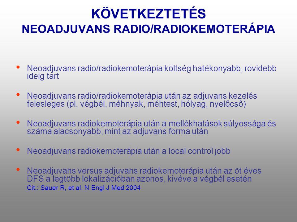 KÖVETKEZTETÉS NEOADJUVANS RADIO/RADIOKEMOTERÁPIA • Neoadjuvans radio/radiokemoterápia költség hatékonyabb, rövidebb ideig tart • Neoadjuvans radio/radiokemoterápia után az adjuvans kezelés felesleges (pl.