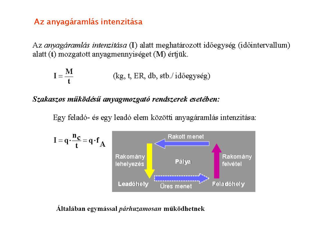Az anyagáramlás intenzitása Általában egymással párhuzamosan működhetnek