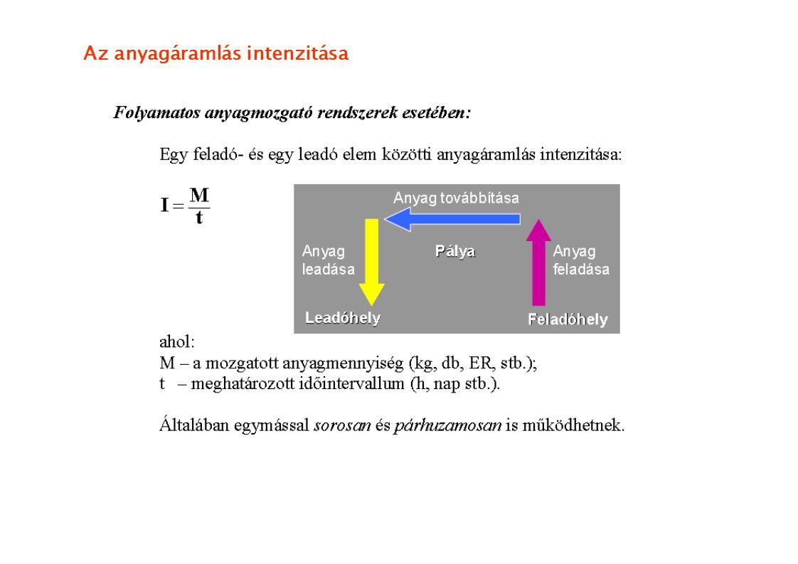 Az anyagáramlás intenzitása