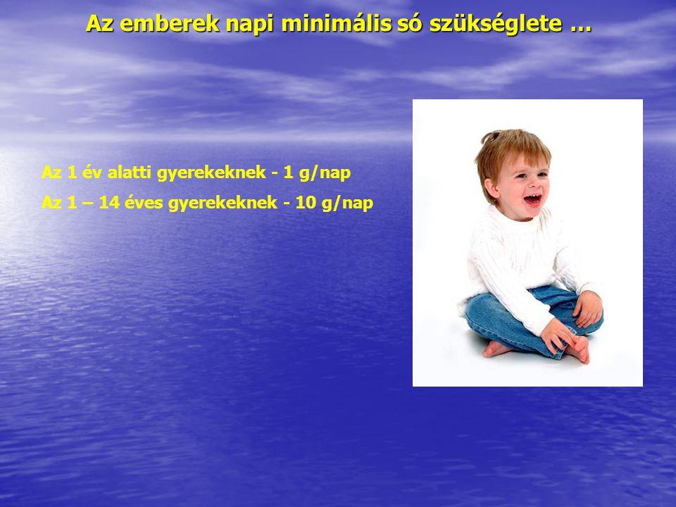 Az emberek napi minimális só szükséglete … Az 1 év alatti gyerekeknek - 1 g/nap Az 1 – 14 éves gyerekeknek - 10 g/nap