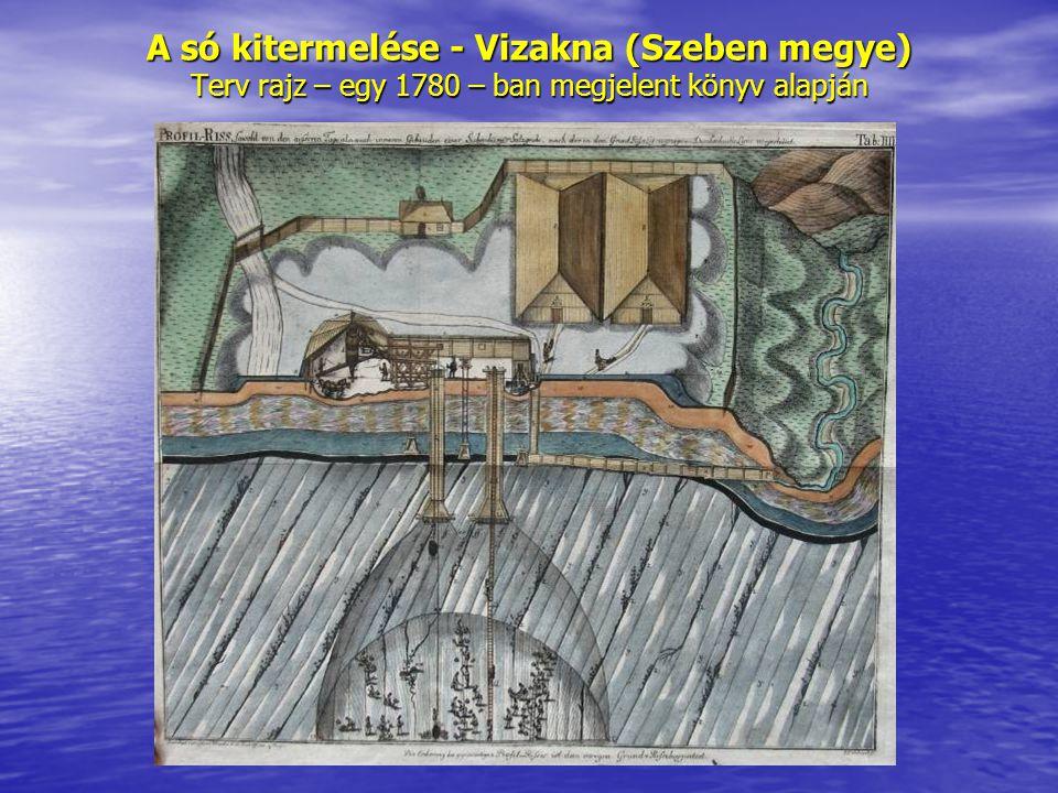 A só kitermelése - Vizakna (Szeben megye) Terv rajz – egy 1780 – ban megjelent könyv alapján