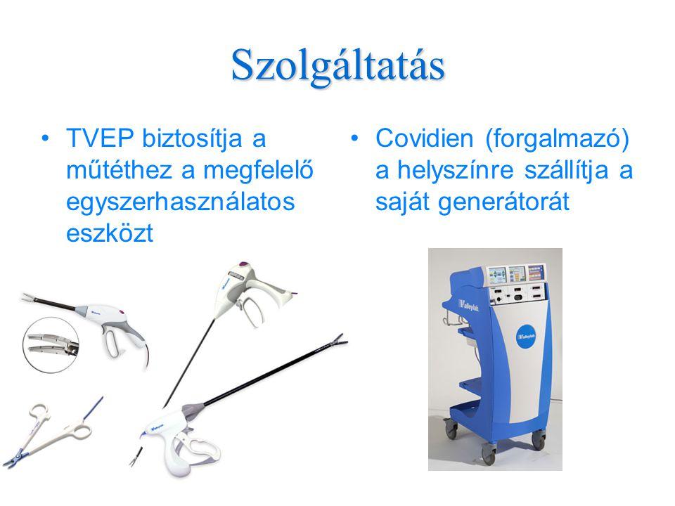 Szolgáltatás •TVEP biztosítja a műtéthez a megfelelő egyszerhasználatos eszközt •Covidien (forgalmazó) a helyszínre szállítja a saját generátorát