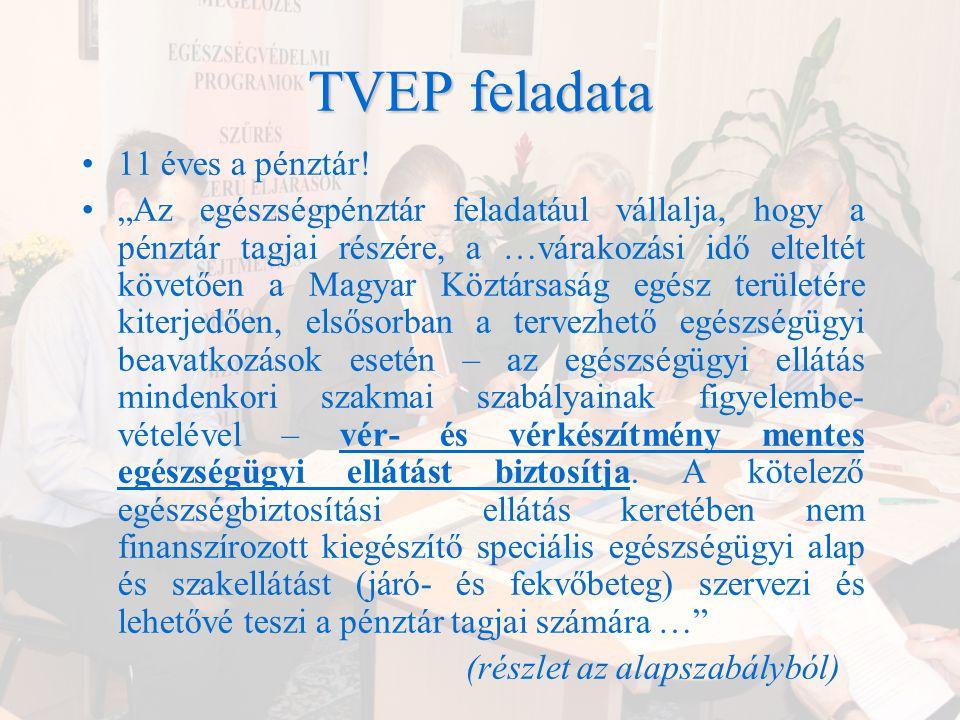 """TVEP feladata •11 éves a pénztár! •""""Az egészségpénztár feladatául vállalja, hogy a pénztár tagjai részére, a …várakozási idő elteltét követően a Magya"""