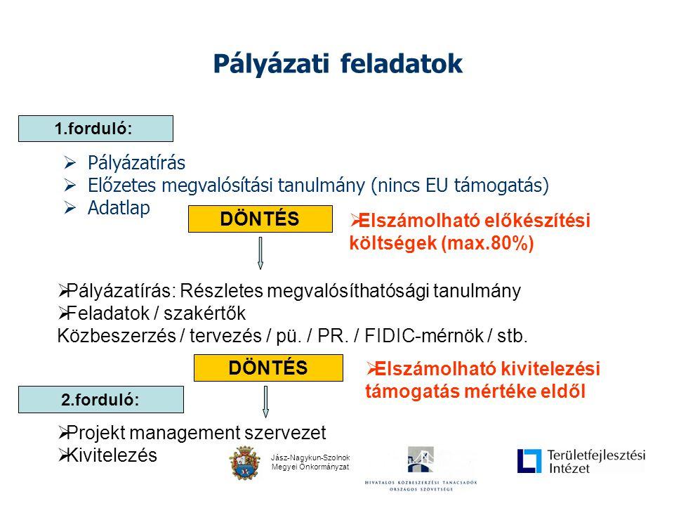 Jász-Nagykun-Szolnok Megyei Önkormányzat Pályázati feladatok  Pályázatírás  Előzetes megvalósítási tanulmány (nincs EU támogatás)  Adatlap 1.forduló: DÖNTÉS 2.forduló:  Pályázatírás: Részletes megvalósíthatósági tanulmány  Feladatok / szakértők Közbeszerzés / tervezés / pü.