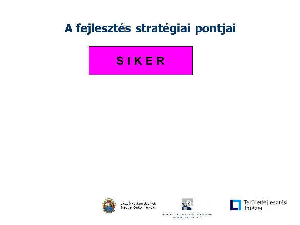 Jász-Nagykun-Szolnok Megyei Önkormányzat A fejlesztés stratégiai pontjai S I K E R