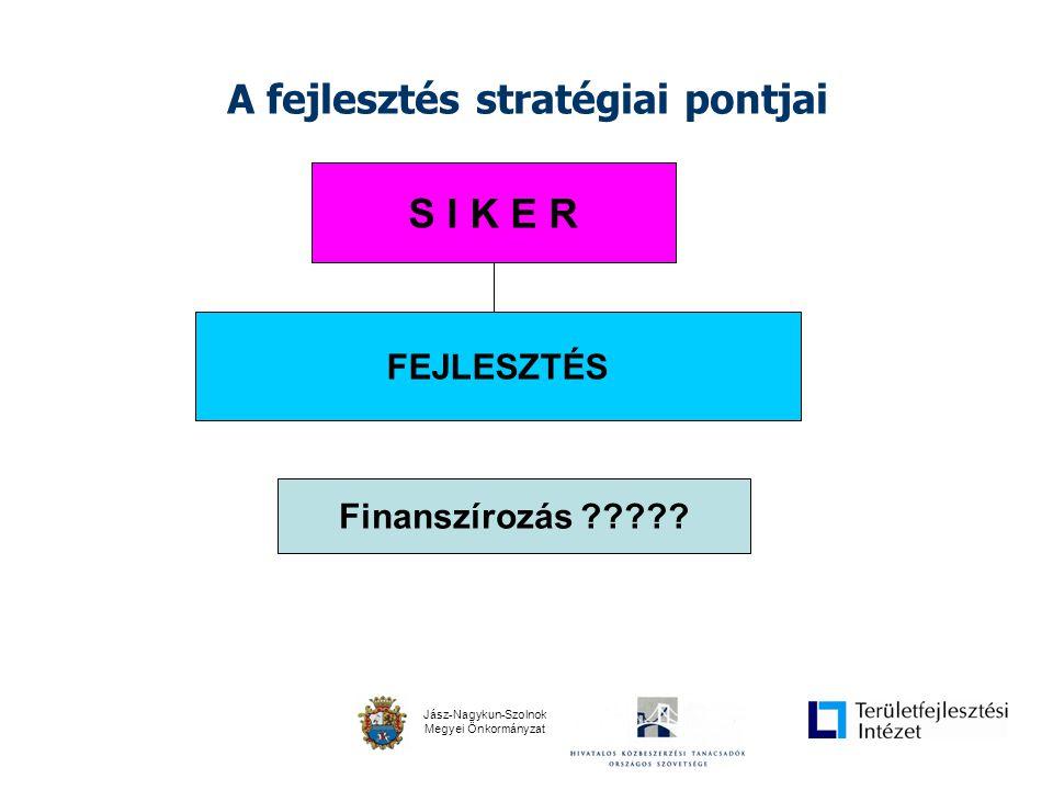 Jász-Nagykun-Szolnok Megyei Önkormányzat A fejlesztés stratégiai pontjai S I K E R Finanszírozás .