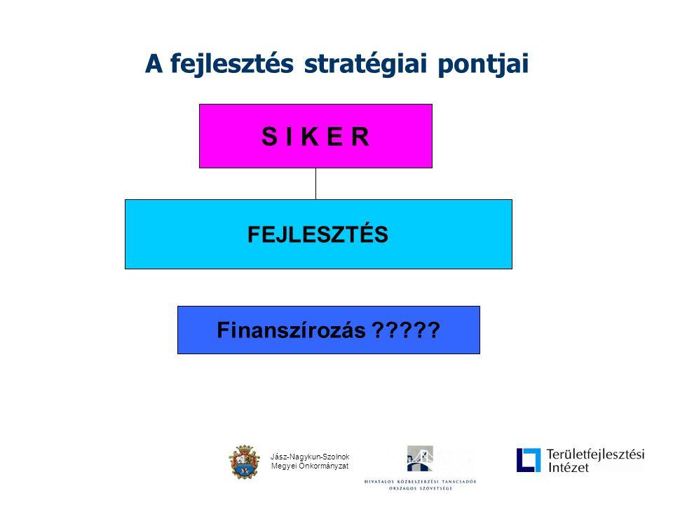 Jász-Nagykun-Szolnok Megyei Önkormányzat A fejlesztés stratégiai pontjai S I K E R Finanszírozás ????.