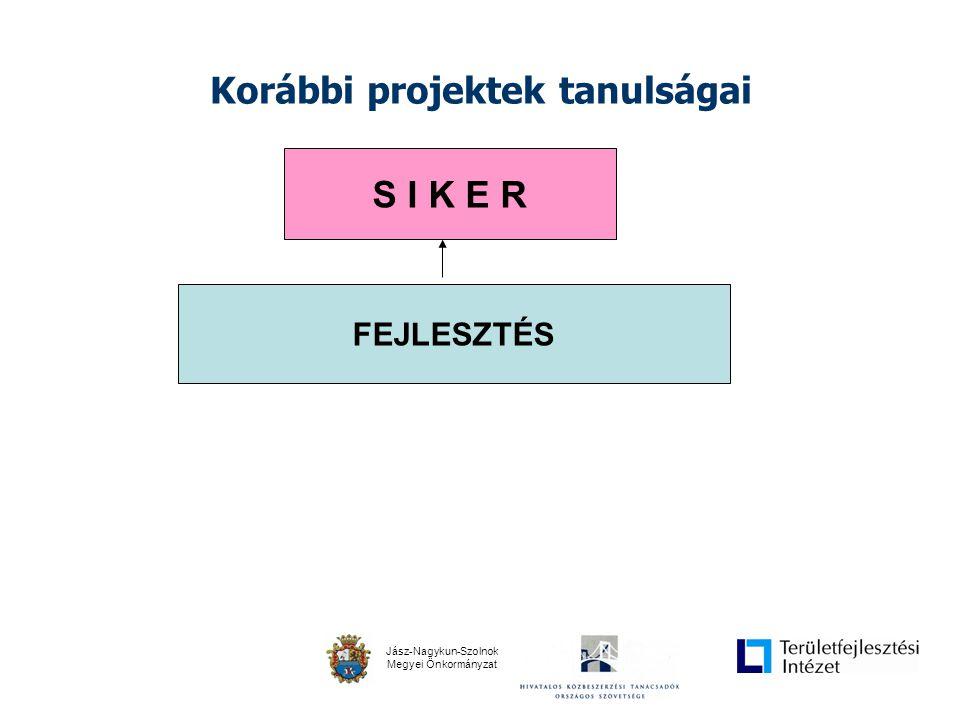 Jász-Nagykun-Szolnok Megyei Önkormányzat Korábbi projektek tanulságai S I K E R finanszírozás FEJLESZTÉS