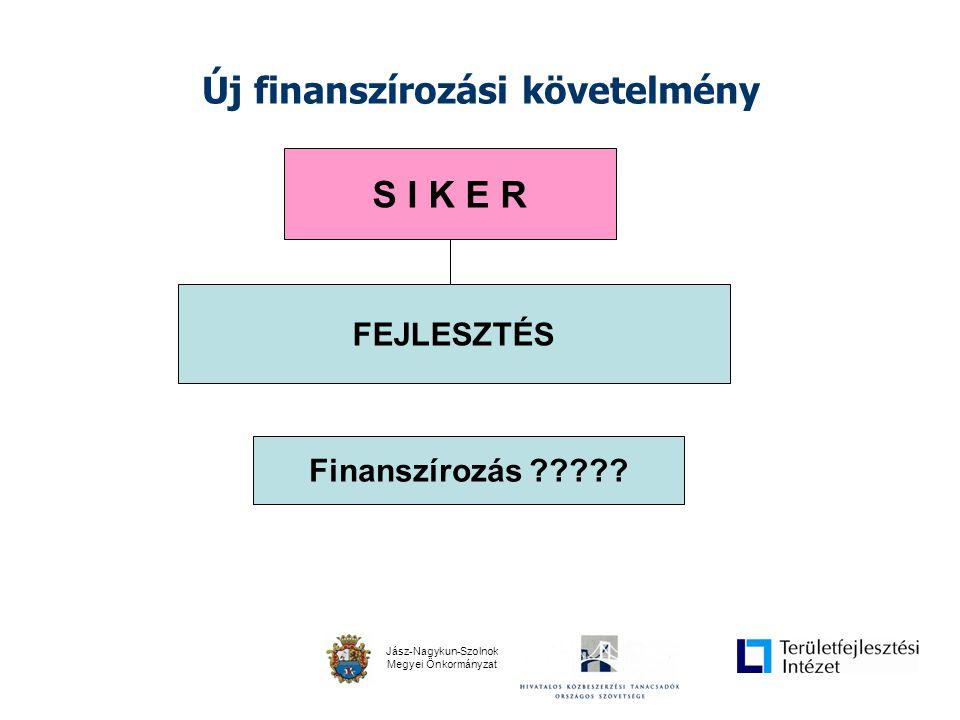Jász-Nagykun-Szolnok Megyei Önkormányzat Új finanszírozási követelmény S I K E R finanszírozás FEJLESZTÉS ÖNERŐ