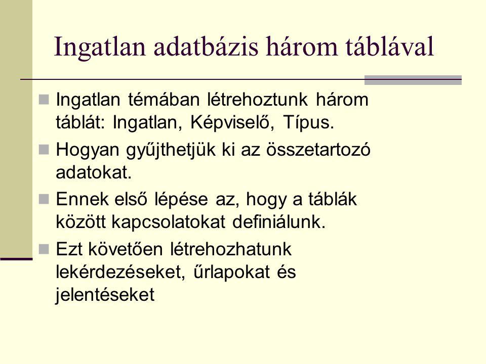 Ingatlan adatbázis három táblával  Ingatlan témában létrehoztunk három táblát: Ingatlan, Képviselő, Típus.