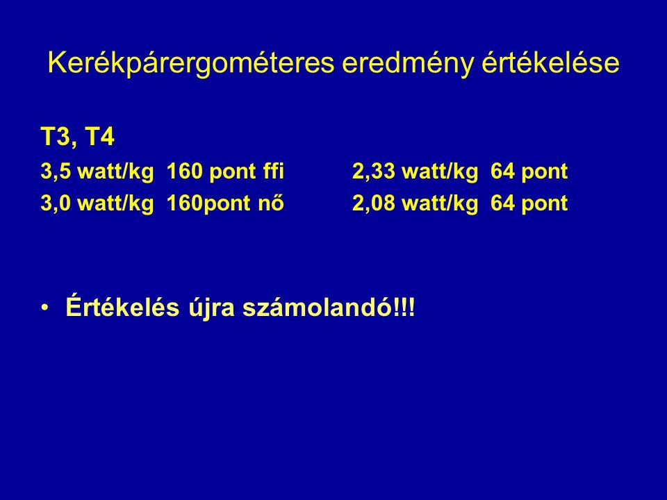 Kerékpárergométeres eredmény értékelése T3, T4 3,5 watt/kg 160 pont ffi 2,33 watt/kg 64 pont 3,0 watt/kg 160pont nő 2,08 watt/kg 64 pont •Értékelés új