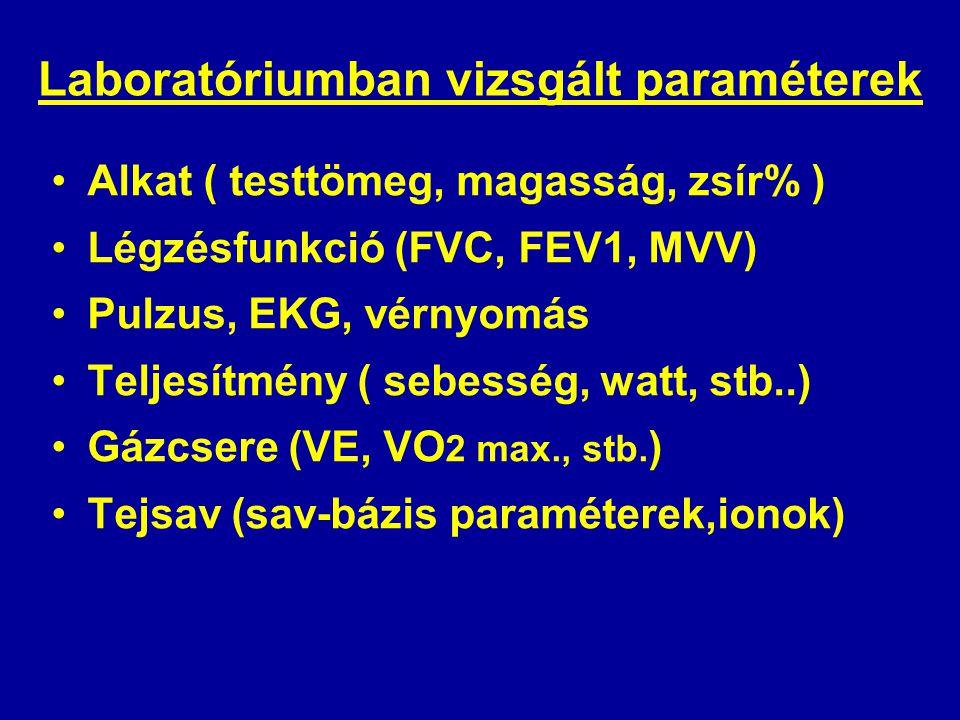 Laboratóriumban vizsgált paraméterek •Alkat ( testtömeg, magasság, zsír% ) •Légzésfunkció (FVC, FEV1, MVV) •Pulzus, EKG, vérnyomás •Teljesítmény ( seb