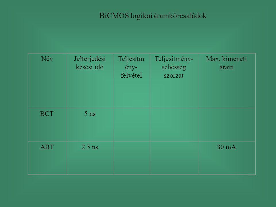 BiCMOS logikai áramkörcsaládok NévJelterjedési késési idő Teljesítm ény- felvétel Teljesítmény- sebesség szorzat Max.