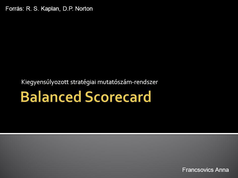 Kiegyensúlyozott stratégiai mutatószám-rendszer Forrás: R. S. Kaplan, D.P. Norton Francsovics Anna