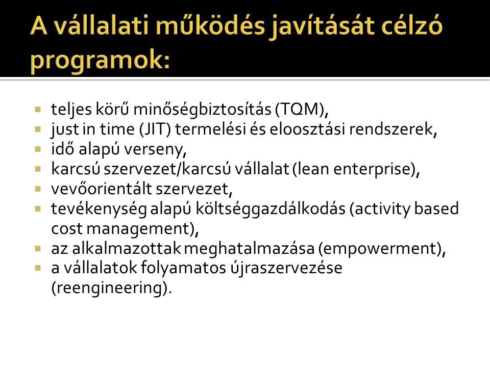  teljes körű minőségbiztosítás (TQM),  just in time (JIT) termelési és eloosztási rendszerek,  idő alapú verseny,  karcsú szervezet/karcsú vállala