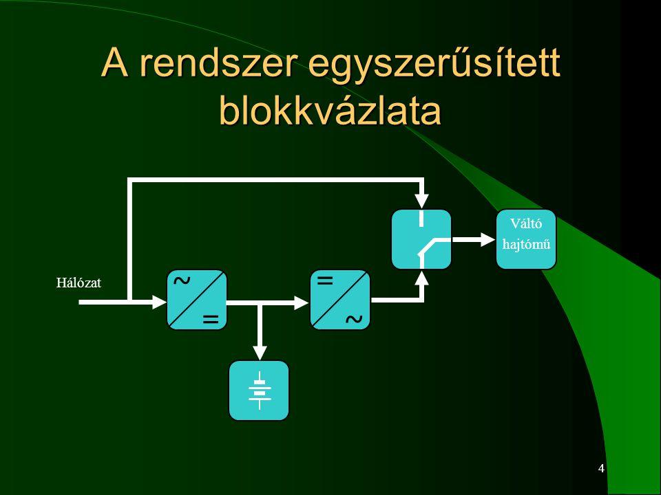 4 A rendszer egyszerűsített blokkvázlata ~ = = ~ Hálózat Váltó hajtómű