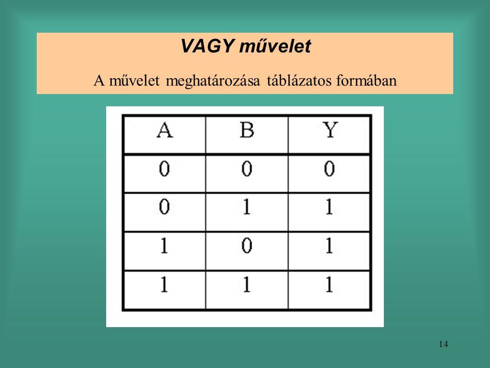 14 VAGY művelet A művelet meghatározása táblázatos formában