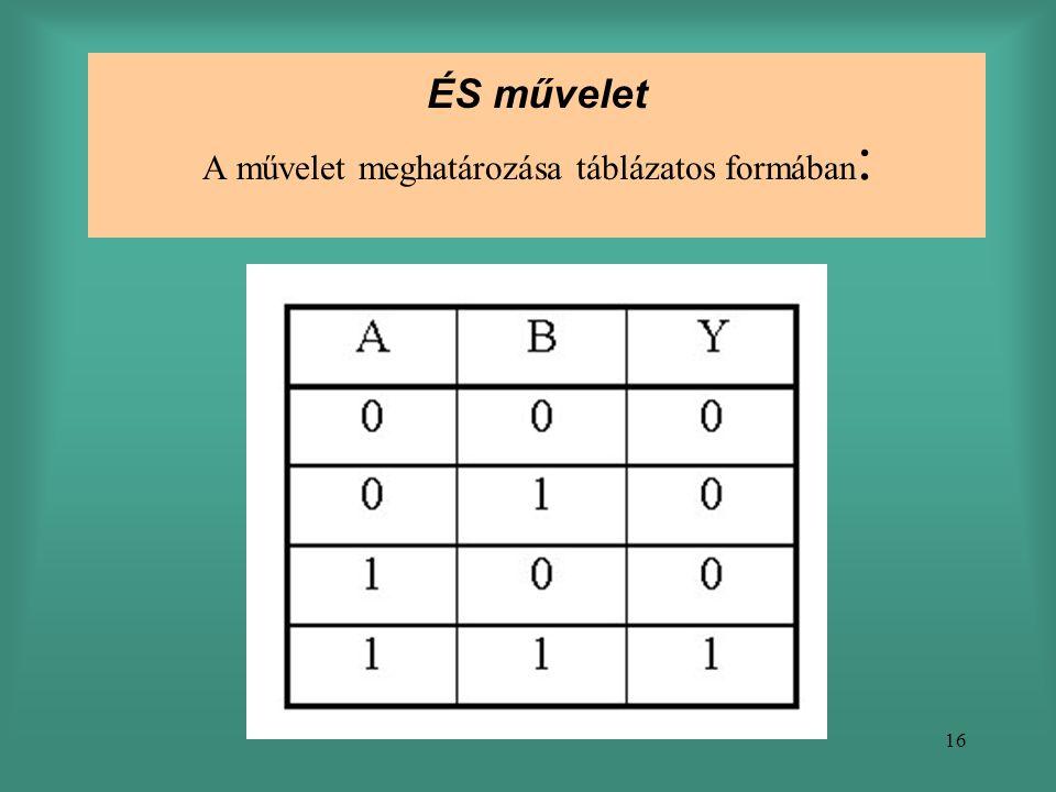 16 ÉS művelet A művelet meghatározása táblázatos formában :