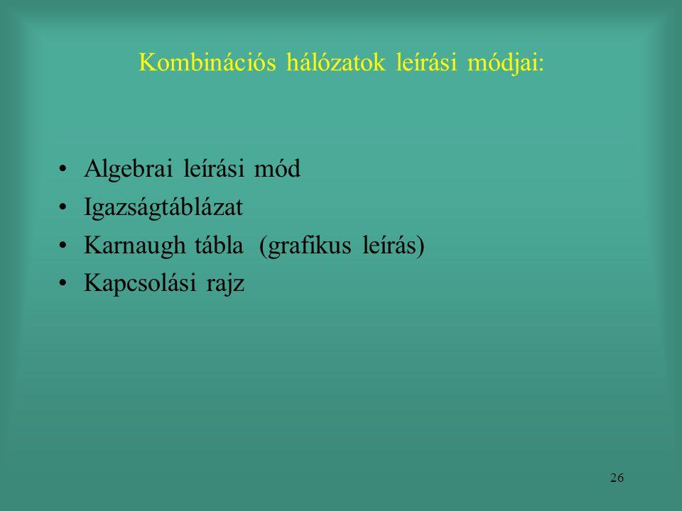 26 Kombinációs hálózatok leírási módjai: •Algebrai leírási mód •Igazságtáblázat •Karnaugh tábla (grafikus leírás) •Kapcsolási rajz