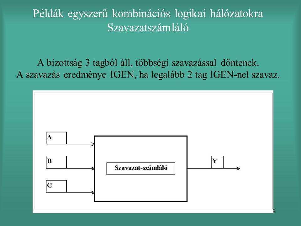 29 Példák egyszerű kombinációs logikai hálózatokra Szavazatszámláló A bizottság 3 tagból áll, többségi szavazással döntenek. A szavazás eredménye IGEN