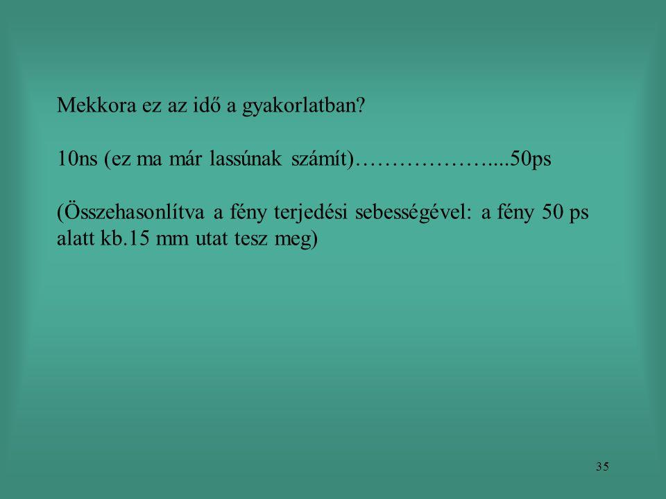 35 Mekkora ez az idő a gyakorlatban? 10ns (ez ma már lassúnak számít)………………....50ps (Összehasonlítva a fény terjedési sebességével: a fény 50 ps alatt