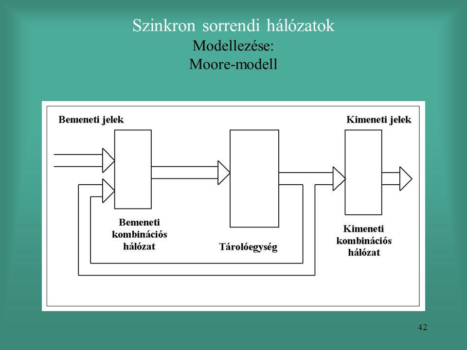 42 Szinkron sorrendi hálózatok Modellezése: Moore-modell