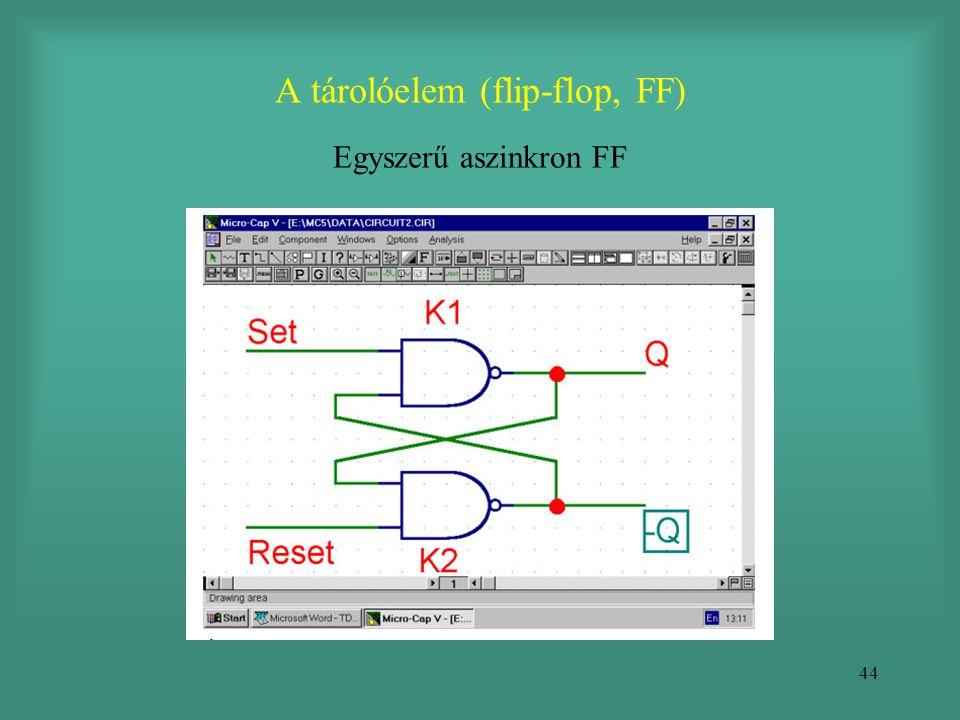 44 A tárolóelem (flip-flop, FF) Egyszerű aszinkron FF