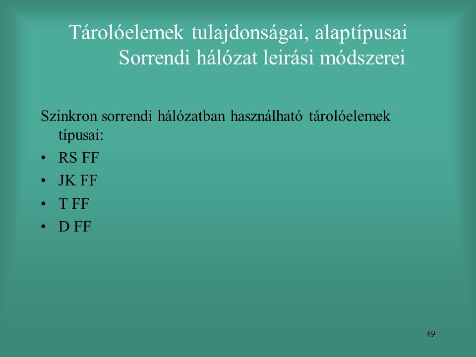 49 Tárolóelemek tulajdonságai, alaptípusai Sorrendi hálózat leirási módszerei Szinkron sorrendi hálózatban használható tárolóelemek típusai: •RS FF •J