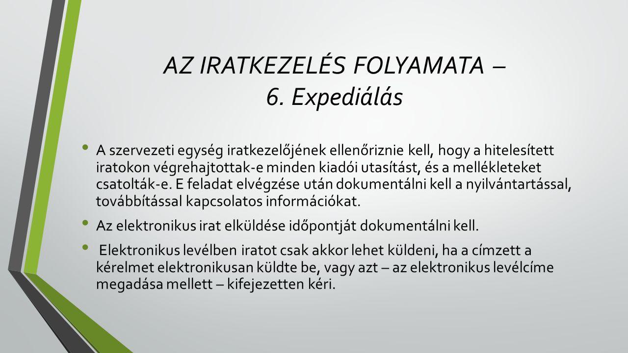 AZ IRATKEZELÉS FOLYAMATA – 6.