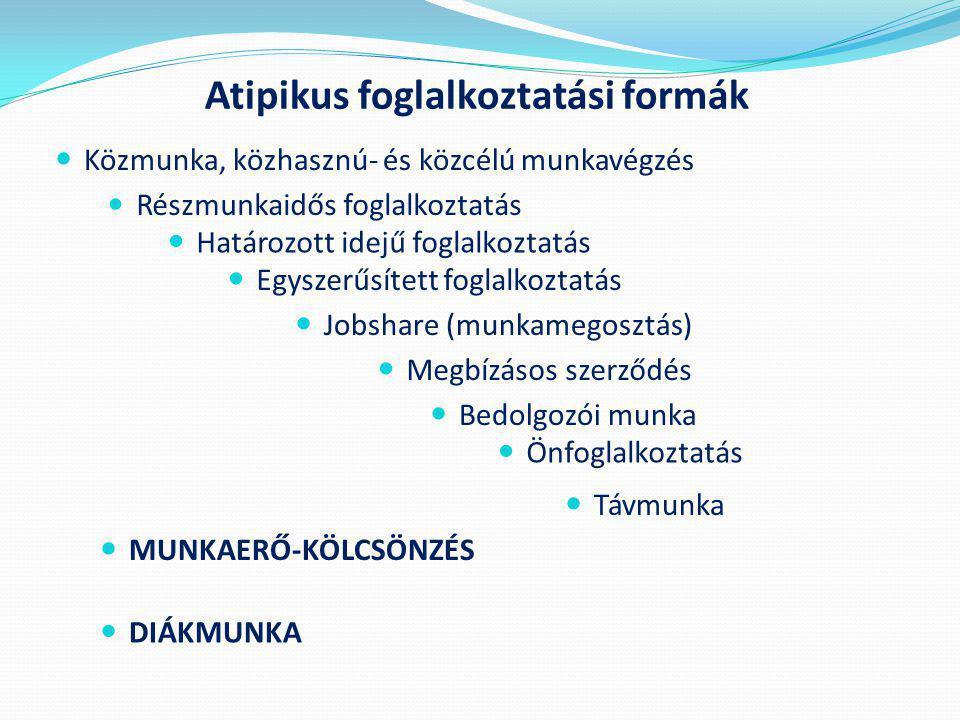Atipikus foglalkoztatási formák  Részmunkaidős foglalkoztatás  MUNKAERŐ-KÖLCSÖNZÉS  Határozott idejű foglalkoztatás  Egyszerűsített foglalkoztatás  Jobshare (munkamegosztás)  Távmunka  Bedolgozói munka  Önfoglalkoztatás  Megbízásos szerződés  Közmunka, közhasznú- és közcélú munkavégzés  DIÁKMUNKA