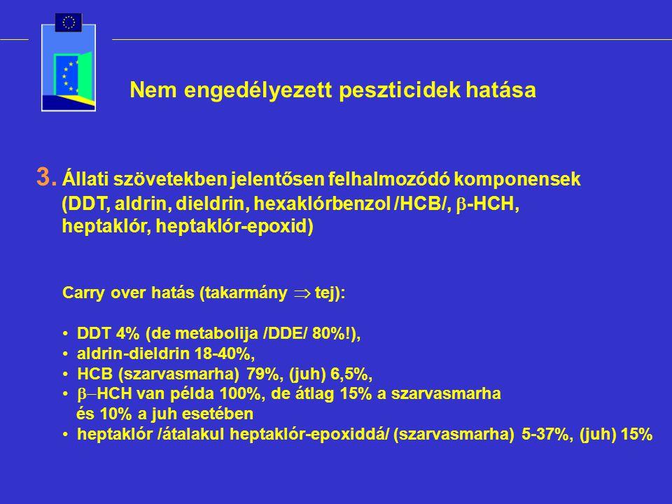 Nem engedélyezett peszticidek hatása 3. Állati szövetekben jelentősen felhalmozódó komponensek (DDT, aldrin, dieldrin, hexaklórbenzol /HCB/,  -HCH, h