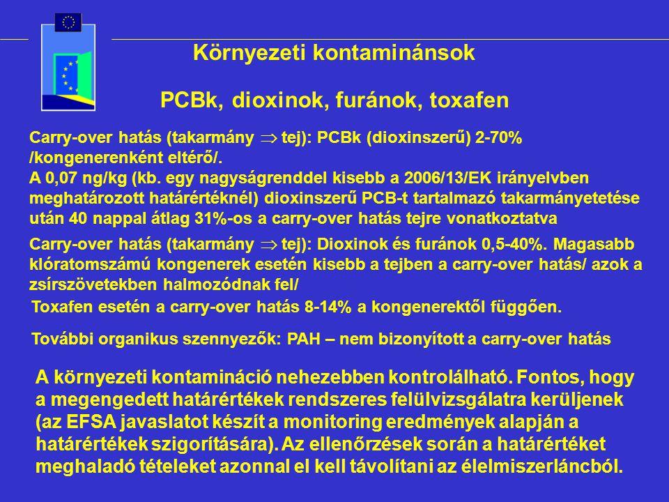 Környezeti kontaminánsok PCBk, dioxinok, furánok, toxafen Carry-over hatás (takarmány  tej): PCBk (dioxinszerű) 2-70% /kongenerenként eltérő/. A 0,07