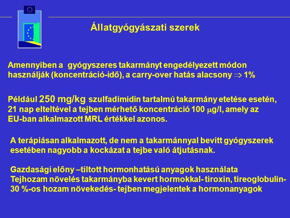 Állatgyógyászati szerek Amennyiben a gyógyszeres takarmányt engedélyezett módon használják (koncentráció-idő), a carry-over hatás alacsony  1% Például 250 mg/kg szulfadimidin tartalmú takarmány etetése esetén, 21 nap elteltével a tejben mérhető koncentráció 100  g/l, amely az EU-ban alkalmazott MRL értékkel azonos.