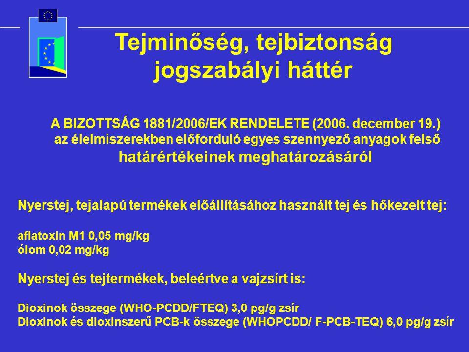Tejminőség, tejbiztonság jogszabályi háttér A BIZOTTSÁG 1881/2006/EK RENDELETE (2006.
