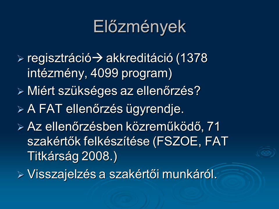 Előzmények  regisztráció  akkreditáció (1378 intézmény, 4099 program)  Miért szükséges az ellenőrzés?  A FAT ellenőrzés ügyrendje.  Az ellenőrzés