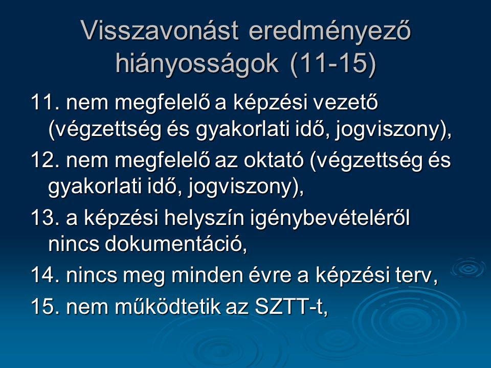 Visszavonást eredményező hiányosságok (11-15) 11. nem megfelelő a képzési vezető (végzettség és gyakorlati idő, jogviszony), 12. nem megfelelő az okta