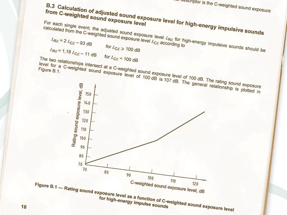 MSZ ISO 1996-1:2009 szabvány B függelék