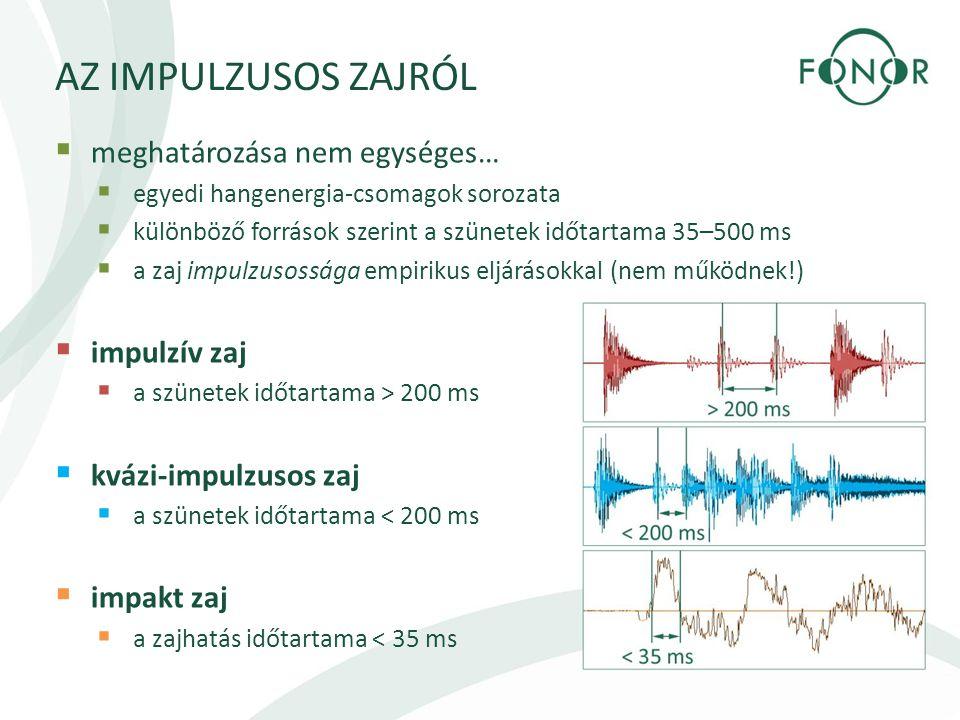 AZ IMPULZUSOS ZAJRÓL  meghatározása nem egységes…  egyedi hangenergia-csomagok sorozata  különböző források szerint a szünetek időtartama 35–500 ms