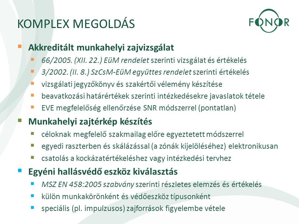 KOMPLEX MEGOLDÁS  Akkreditált munkahelyi zajvizsgálat  66/2005. (XII. 22.) EüM rendelet szerinti vizsgálat és értékelés  3/2002. (II. 8.) SzCsM-EüM