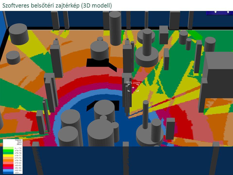 Szoftveres belsőtéri zajtérkép (3D modell)